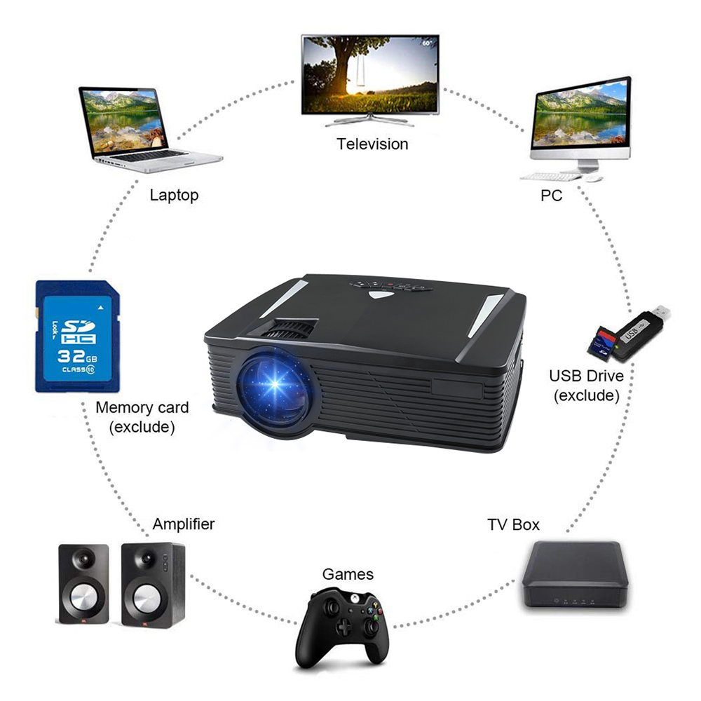 GP17 HD 1080P WiFi LED Projector - Black